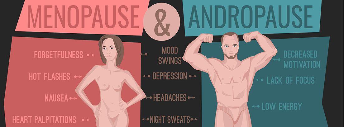 concepto de menopausia femenina y masculina