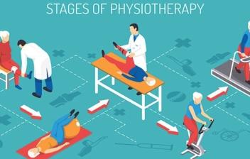 ilustración de diferentes tratamientos de fisioterapia