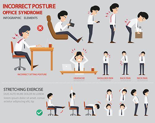 infografía de posturas correctas en el trabajo