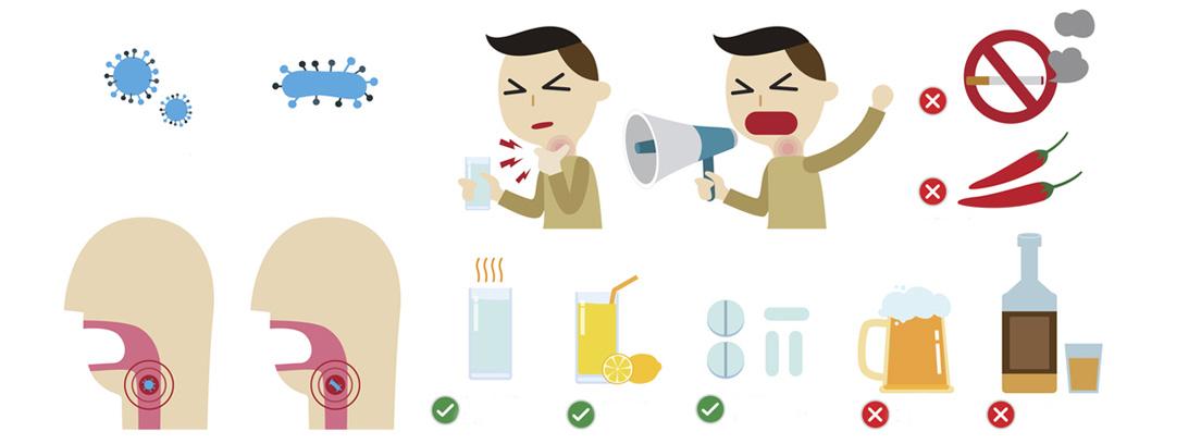 Tratamiento de dolor de garganta