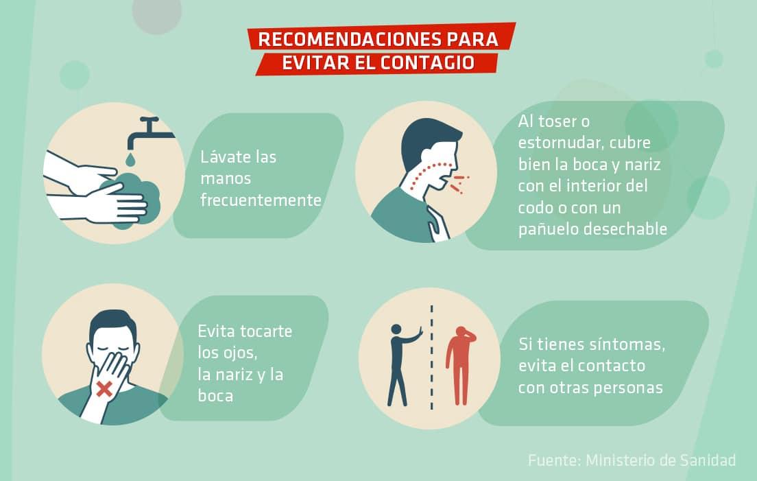 Infografia: recomendaciones para evitar el contagio