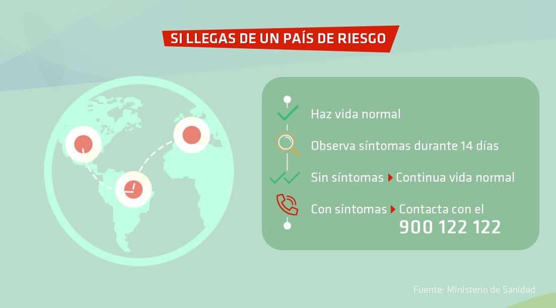 Infografia: consejos si viajas desde fuera del país