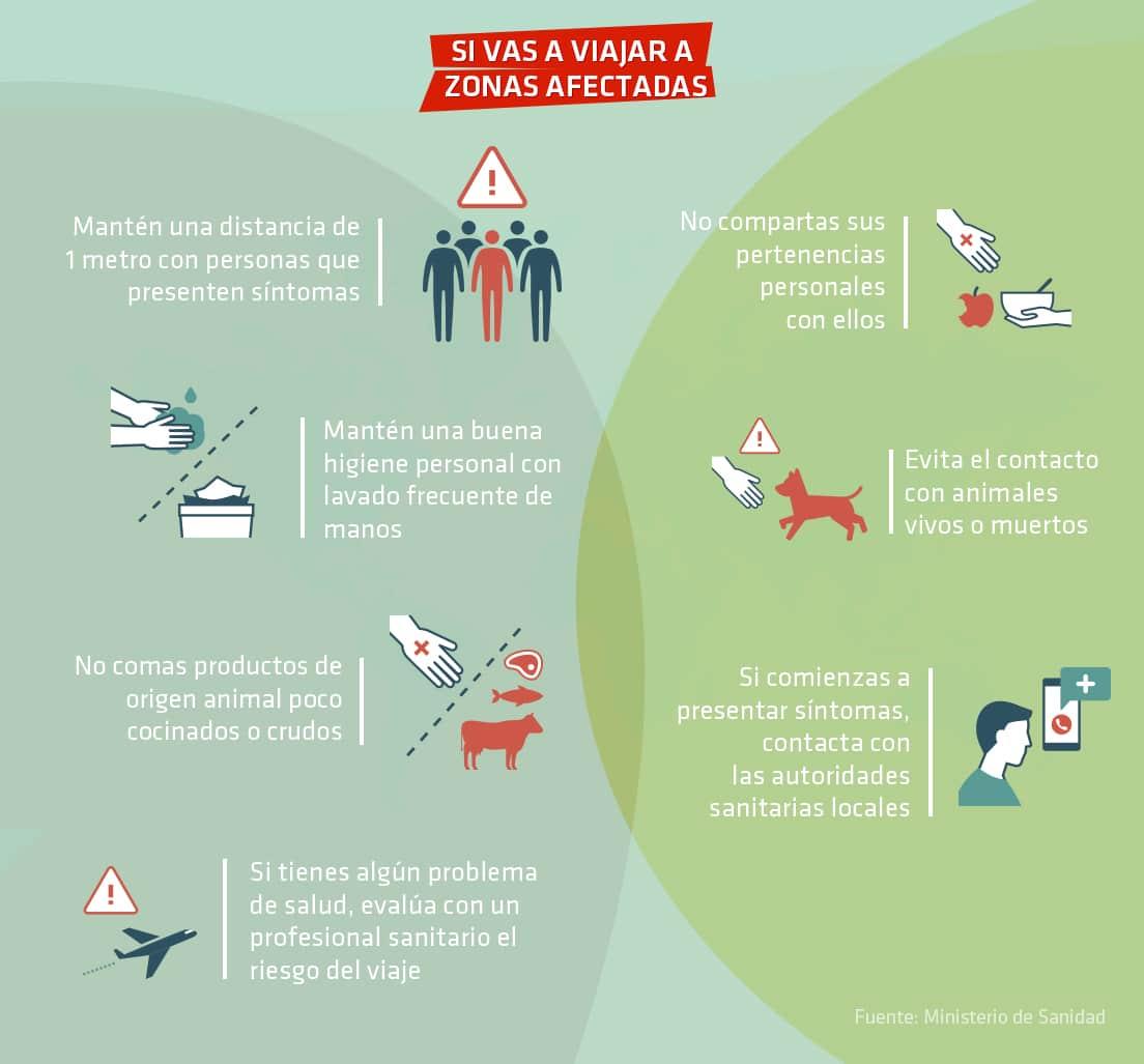 Infografía: recomendaciones de viaje frente al coronavirus
