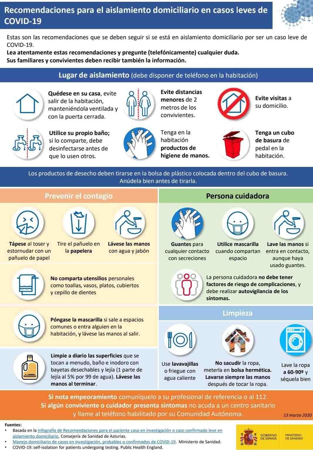 infografía coronavirus