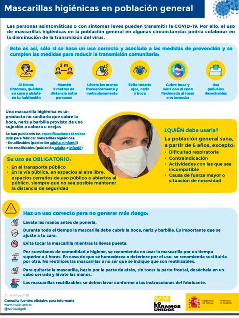 Uso correcto de la mascarilla: Ministerio de Sanidad
